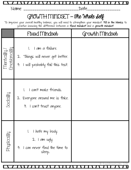 These Mindsets Activity Worksheets Provide The Awareness Your