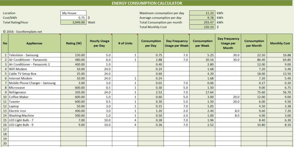 Energy Consumption Calculator Template Excel Excel