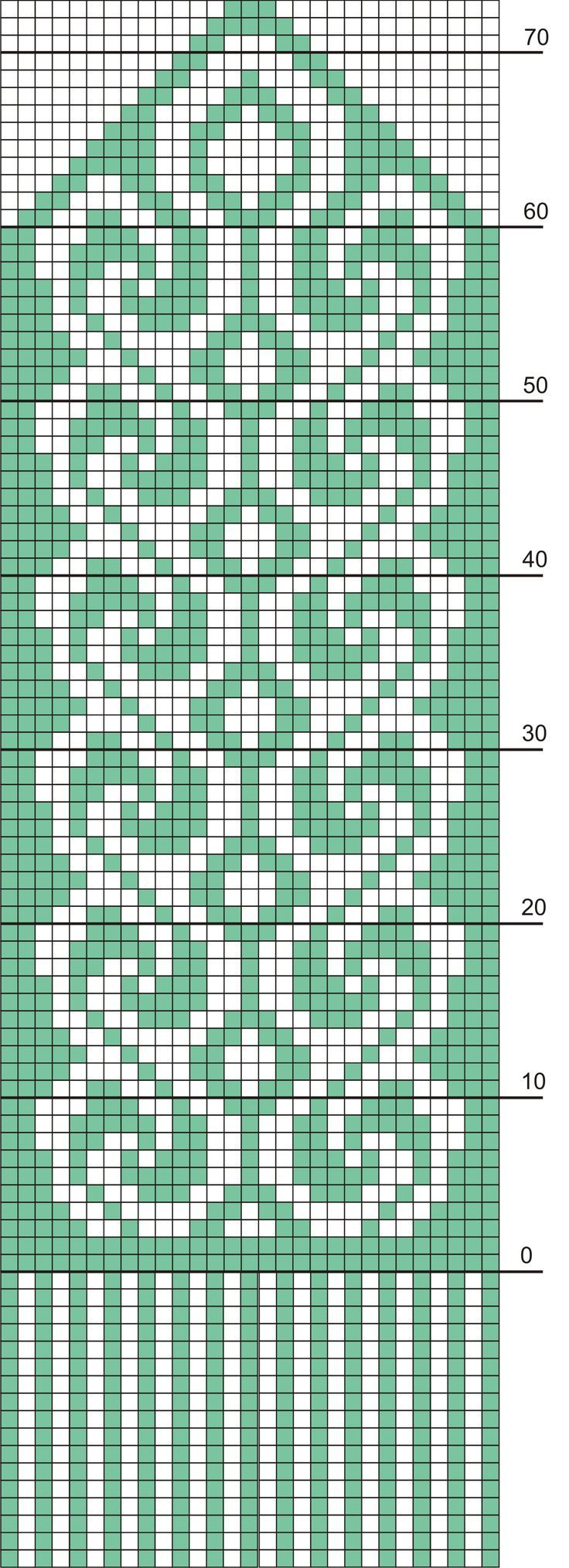 chart ....using it for a scarf.....multiple repeats.....love the scrolling....