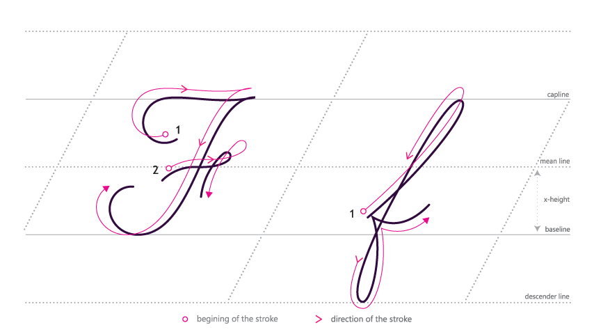 how to write a cursive i How to draw a cursive q: when it comes to drawing cursive letters, the capital q is one of the most difficult letters to remember how to write in the entire cursive alphabet.