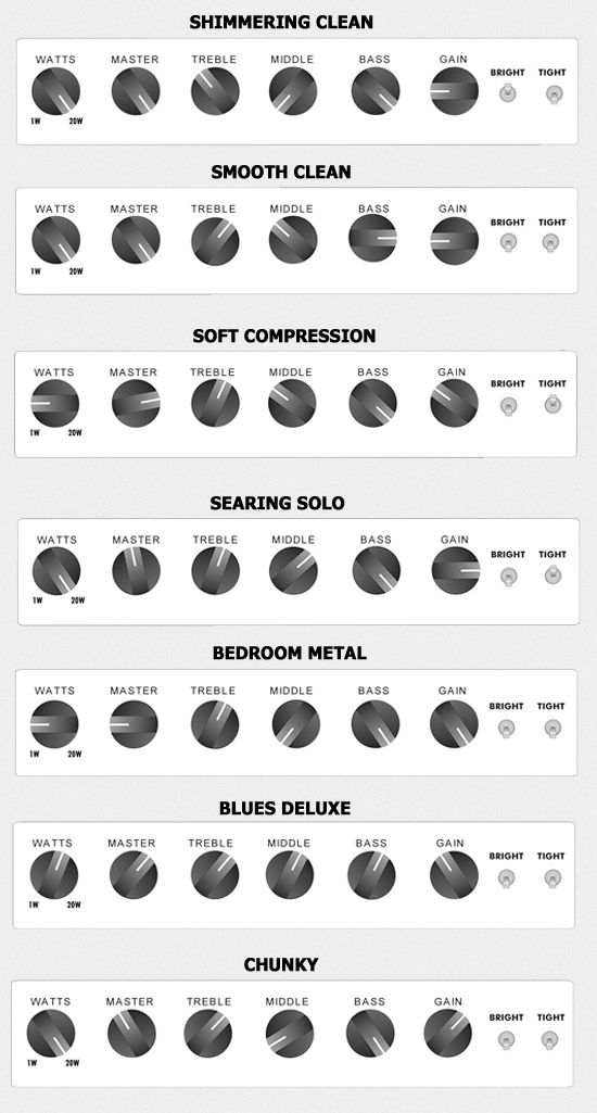 Eq Settings In 2019 Guitar Chords Guitar Pedals
