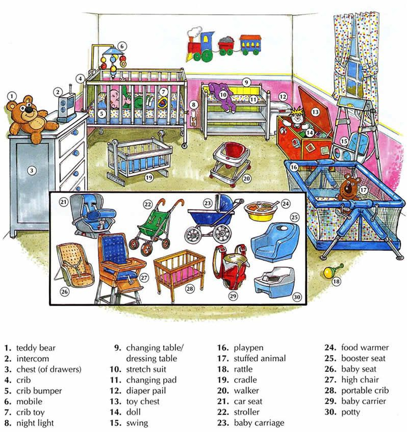 Babies Room And Items English Lesson | English Vocab, English Vocabulary, English Lessons
