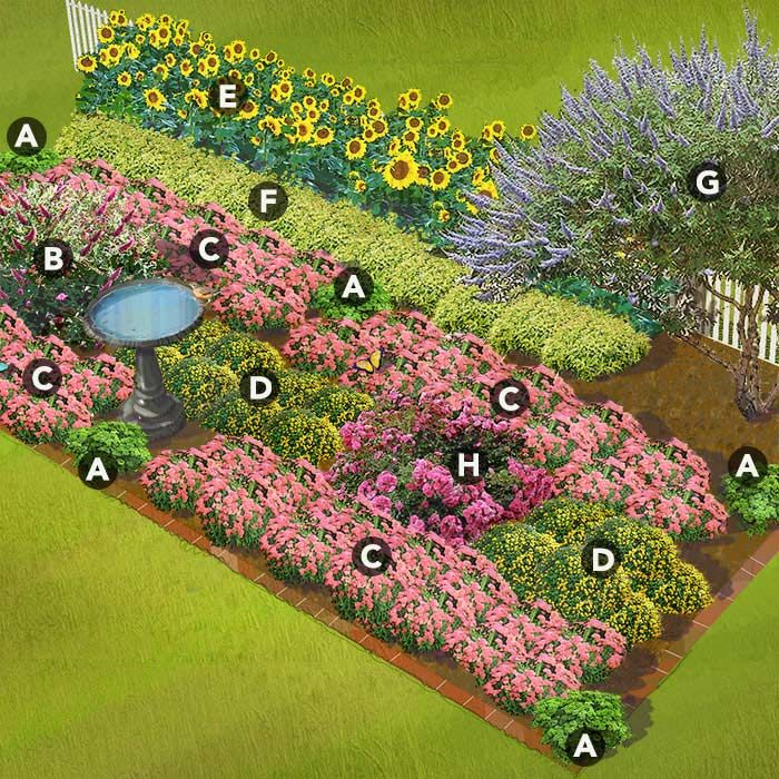 DIY Projects and Ideas | Pollinator garden design ...
