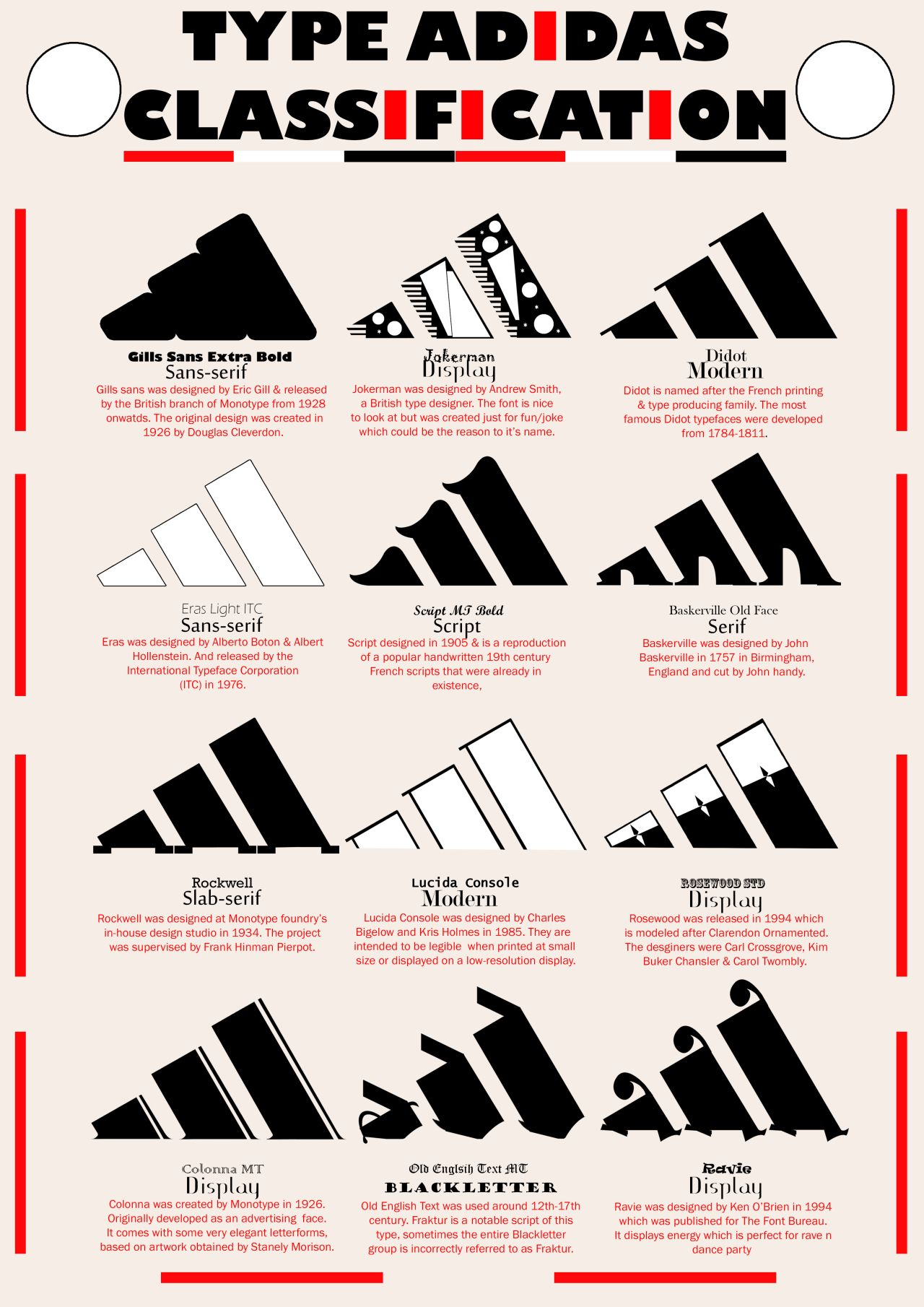 Typeface Classification Adidas