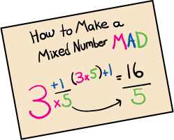 Multiply Add Divide - LOVE it!