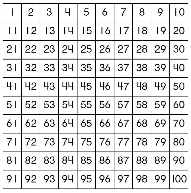 Best Rd Grade Math Worksheets Free Homework For Stuffy Printable ...