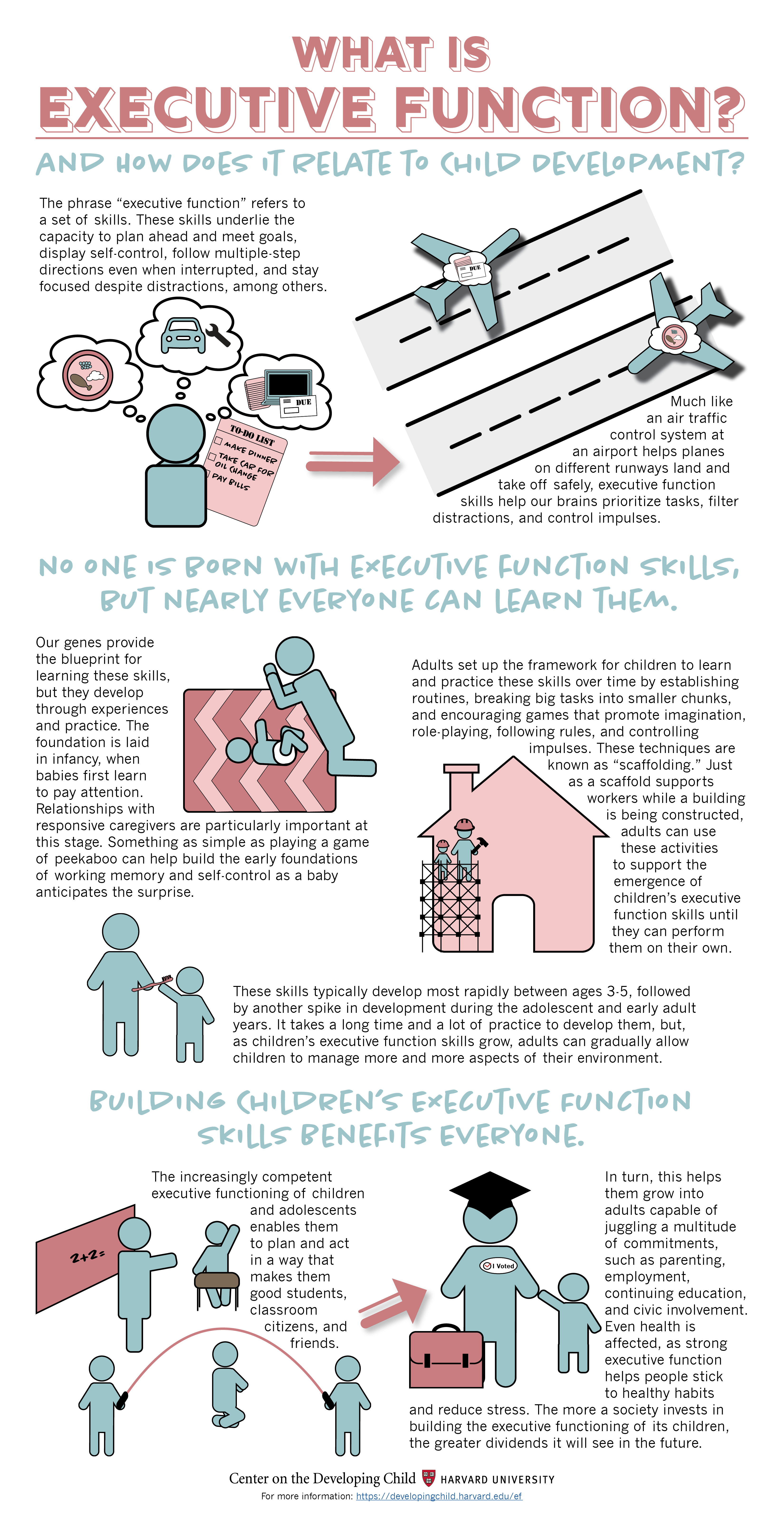 What Is Executive Function How Executive Functioning