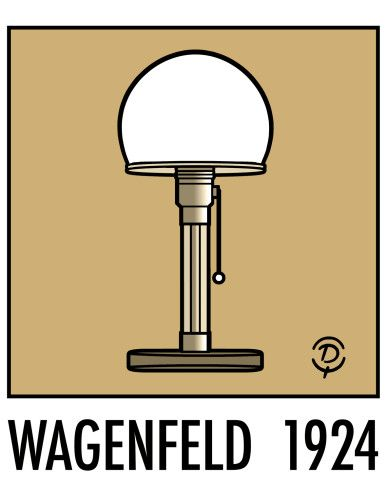 Wagenfeld a classic interior pinterest bauhaus and for Wagenfeld tischleuchte replica