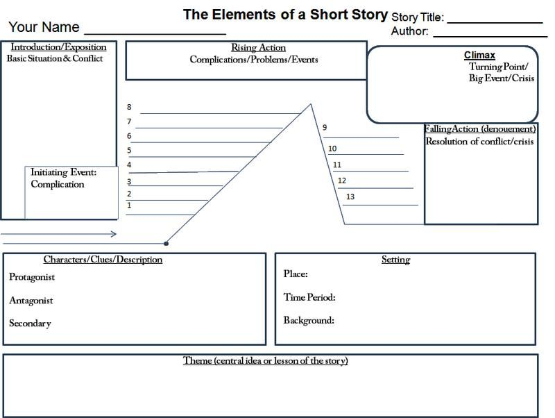 Story Structure1 Jpg Schule