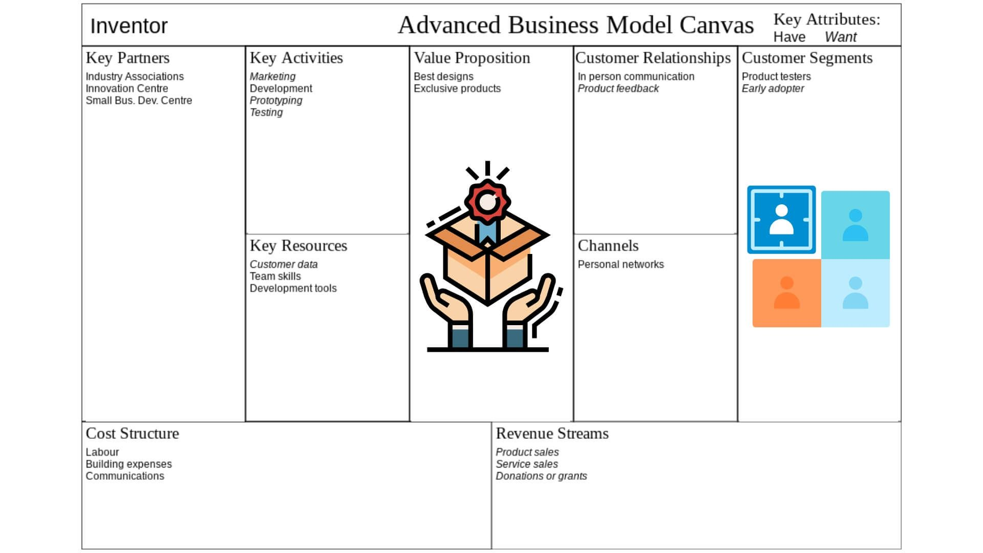 Easy 9 Steps to make an Inventor Business Model  Starting