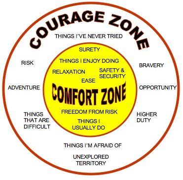 Comfort Zone Vs Courage Zone This Represents Everything In My