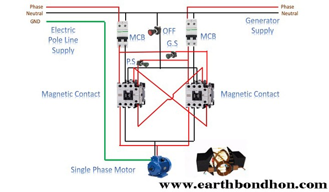 How To Interlocking Motor In Electrical System Earth Bondhon Electrical System Basic Electrical Wiring Emergency Generator