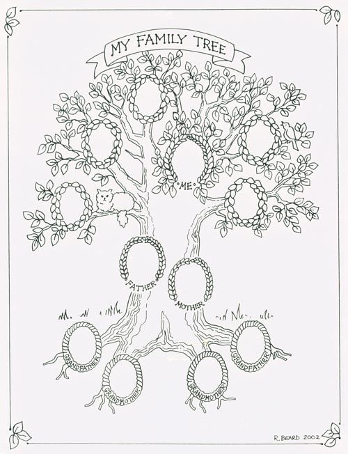 Chart My Family Tree 8x10 Print Family Tree Art Family Tree