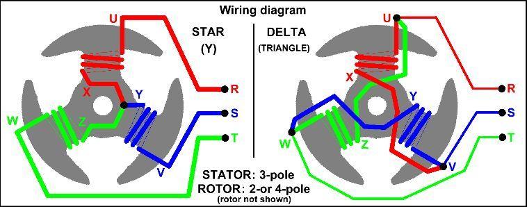 stator wiring diagram stator image wiring diagram 3 phase stator diagram wiring schematic 3 auto wiring diagram on stator wiring diagram
