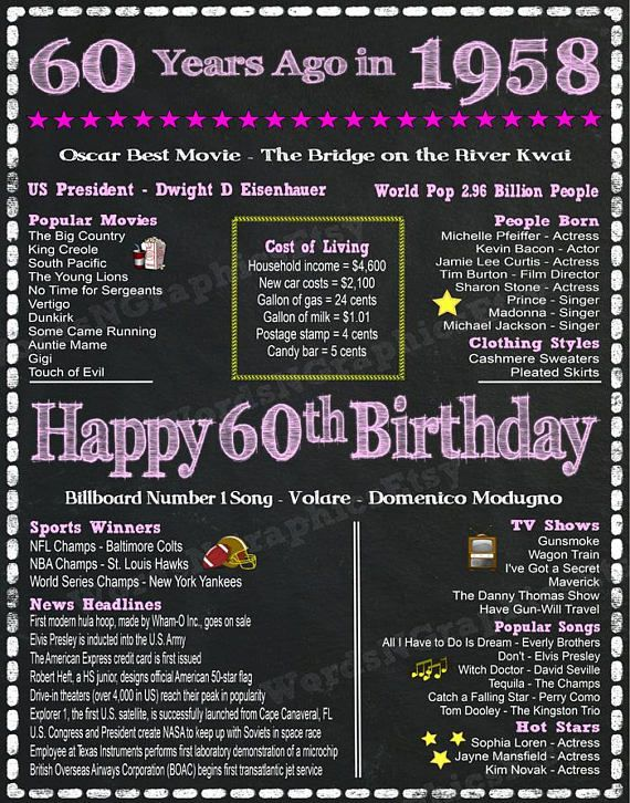 60th Birthday Poster Chalkboard Gift 60 Years Old 1958 Fun ...