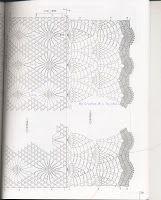 My Crochet , Mis Tejidos by Luna: Shawl o Chal .....y su patron.