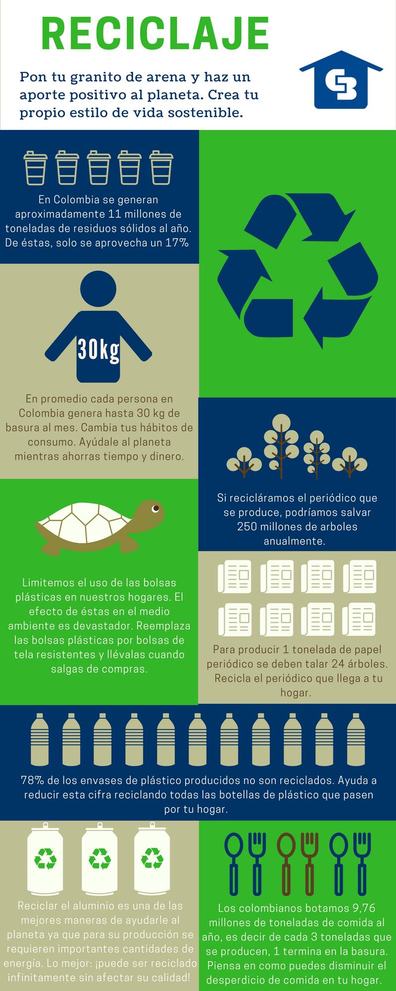 La Inmobiliaria Azul Te Invita A Reciclar El Planeta Te Necesita