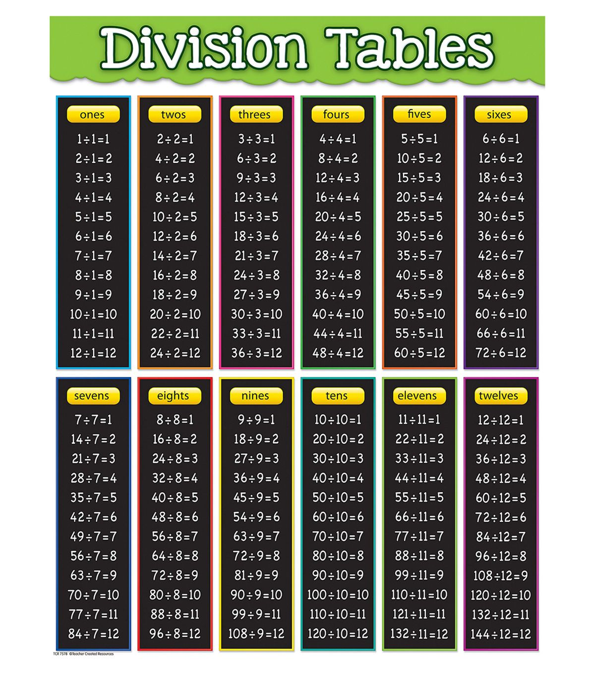 Teacher Created Resources Division Tables Chart 6pk