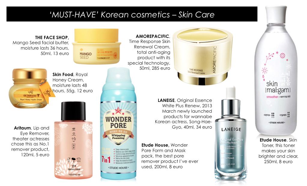 Feature Must Have Korean Cosmetics Skin Care Korean Cosmetics Skin Care Cosmetic Skin Care Skin Care
