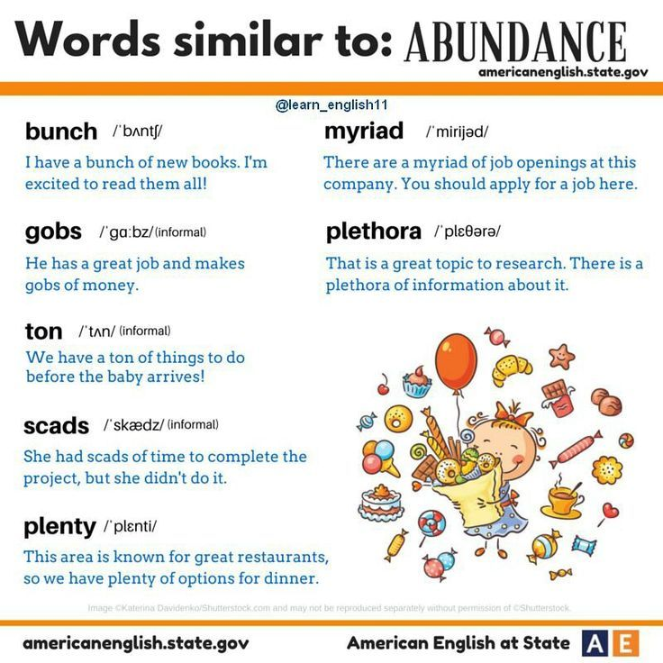 Abundance Synonyms English Vocabulary Words Learn English English Language Learning In this page you can discover 35 synonyms, antonyms, idiomatic expressions, and related words for plethora, like: english vocabulary words