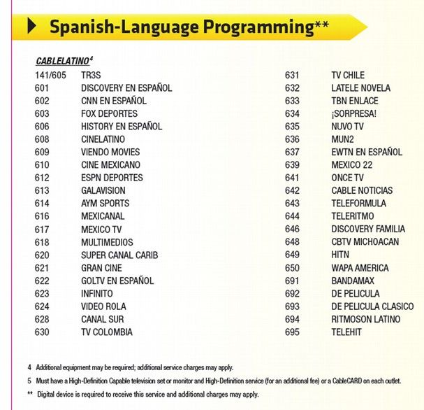 Comcast S Current Xfinity Tv Lineup Shows 42 Spanish Language Channels Picture Tv Lineup Comcast Xfinity Comcast