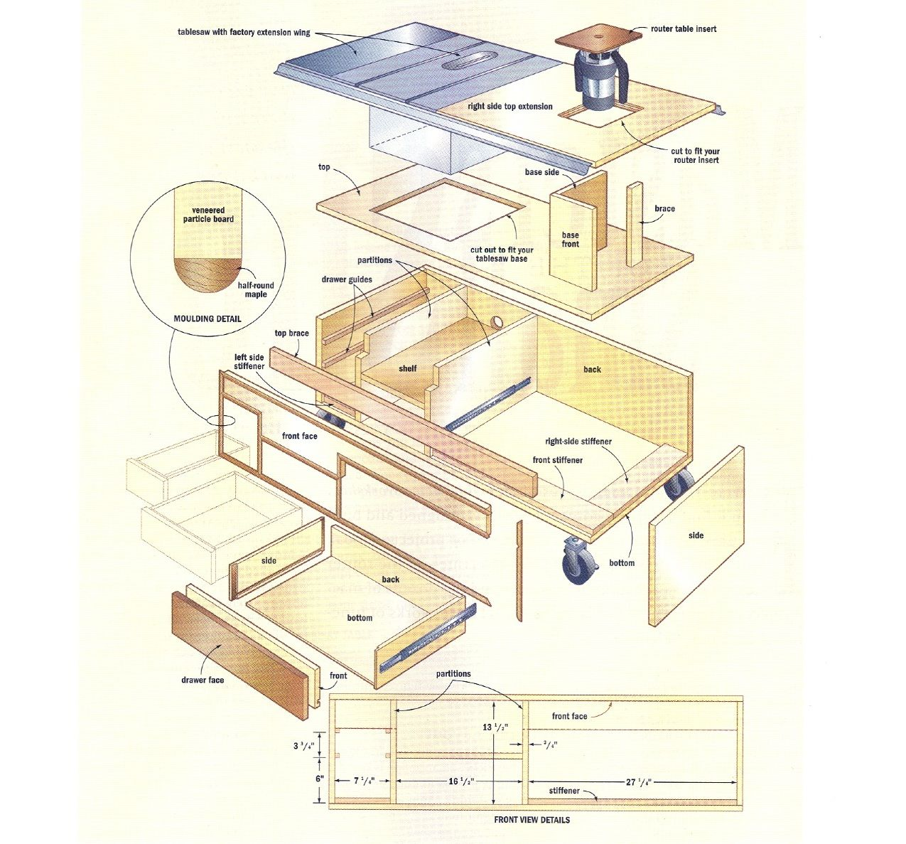 Best Kitchen Gallery: Table Saw Cabi Plans Tablesaw And Router Workstation of Base Table Saw Cabinet Plan on rachelxblog.com