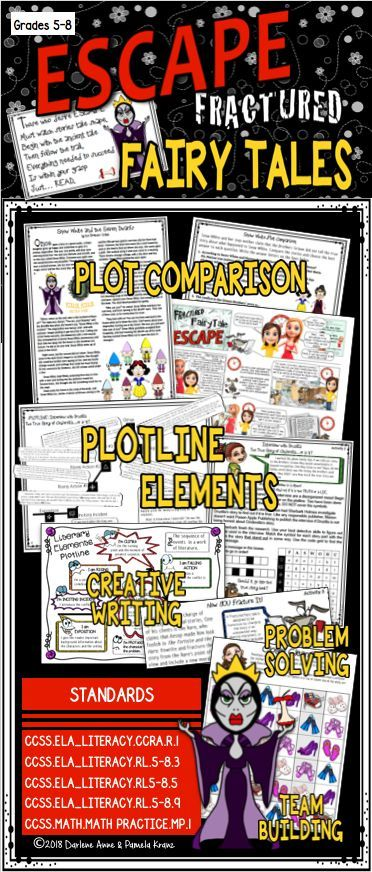 Escape Room Plot Elements Fractured Fairy Tales
