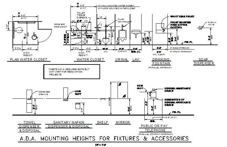 Ada Mounting Heights Commercial Interiors Cad Blocks