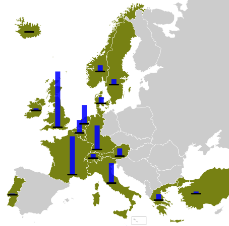 Map of Cold-War era Europe showing countries that received Marshall Plan aid. The blue columns show the relative amount of total aid per nation. Data taken from [1].