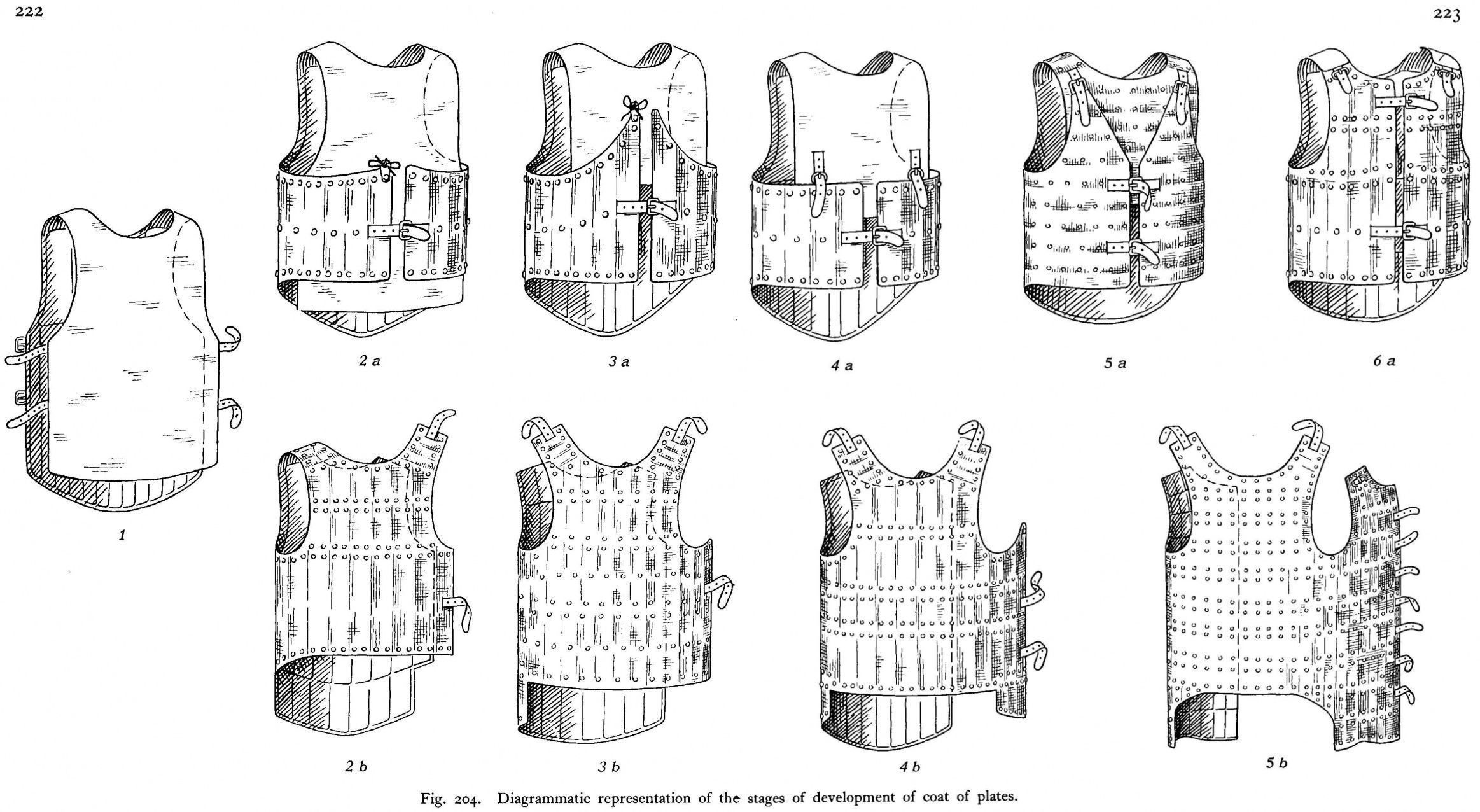 Stages In Development Of The Coat Of Plates Armour From