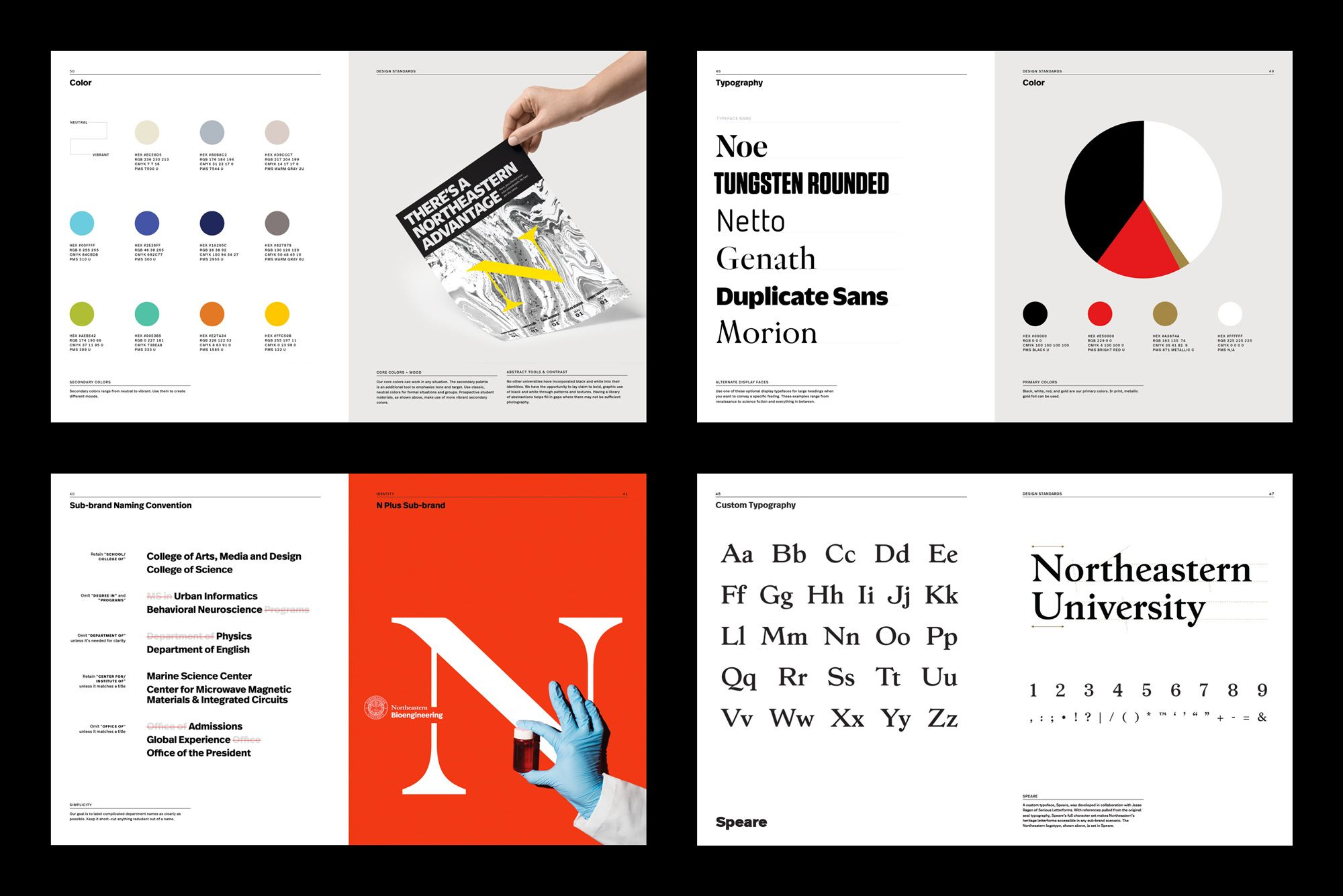 New Logo And Identity For Northeastern University By Upstatement Brand Book Brand Guidelines Identity Logo
