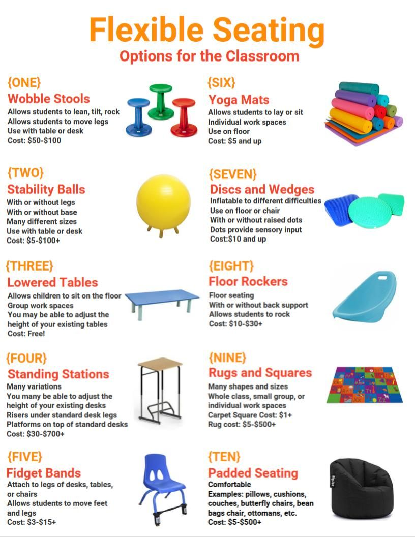 Options For Flexible Seating In The Elementary Classroom