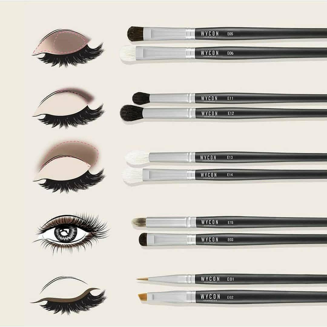 Eyemakeup Brushes Guide Helpful Or Not Follow Lovely Mua Follow Lovely Makeup Brushes Guide Eyeshadow Brushes Guide Eye Makeup Brushes