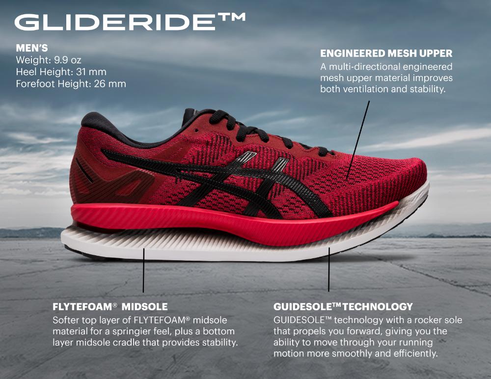 Glideride in 2020 | Running shoes for men, Asics running
