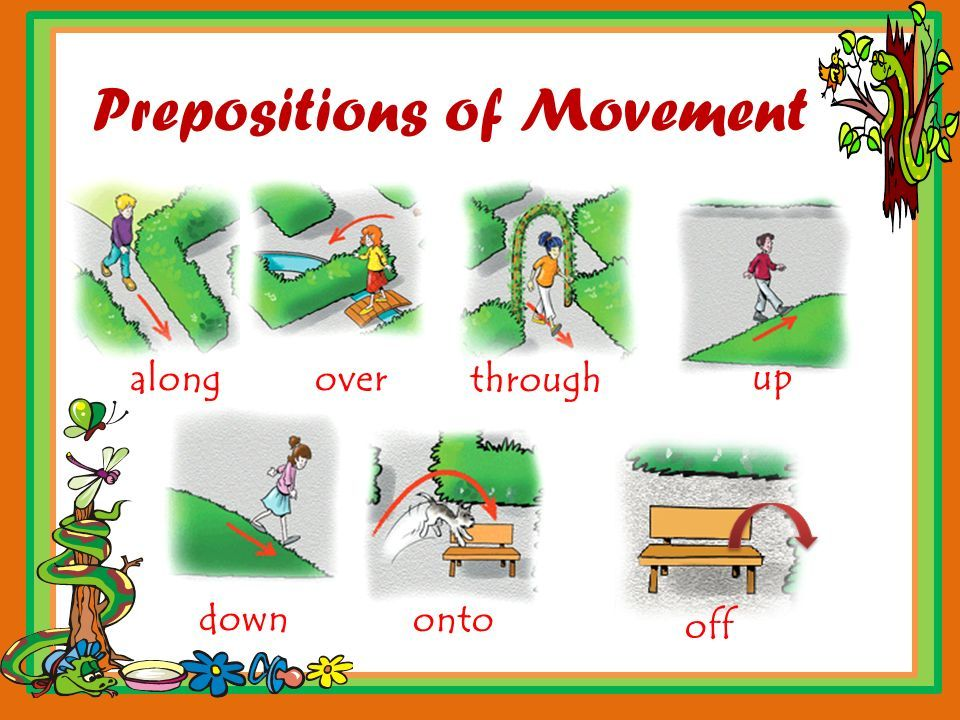 Image Result For Preposition Of Movement Along