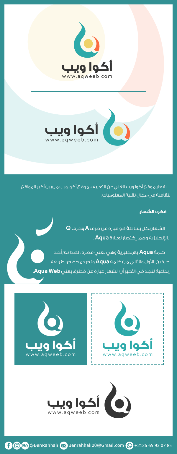 شعار مدونة أكوا ويب Aqua Abs Pandora Screenshot