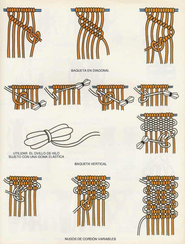 Populares Macramê passo a passo grátis | Craft, Macrame knots and Crafty FW75