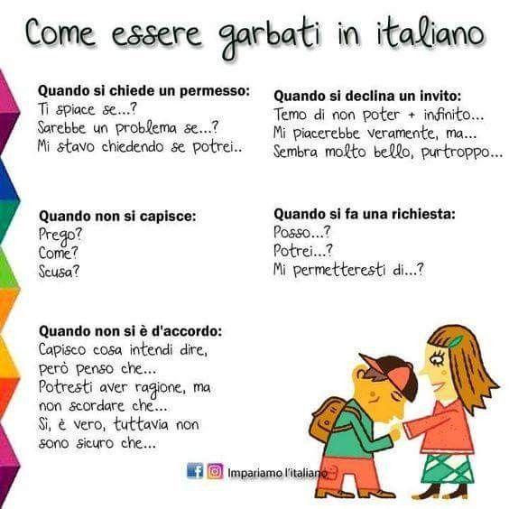Pin Di Lucia Helena Su Italiano Imparare L Italiano Italia