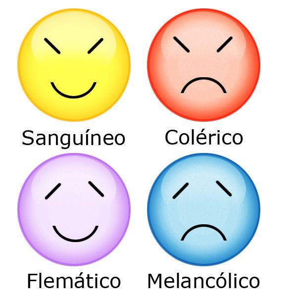 Temperamento - Síntese | Enciclopédia sobre o ...