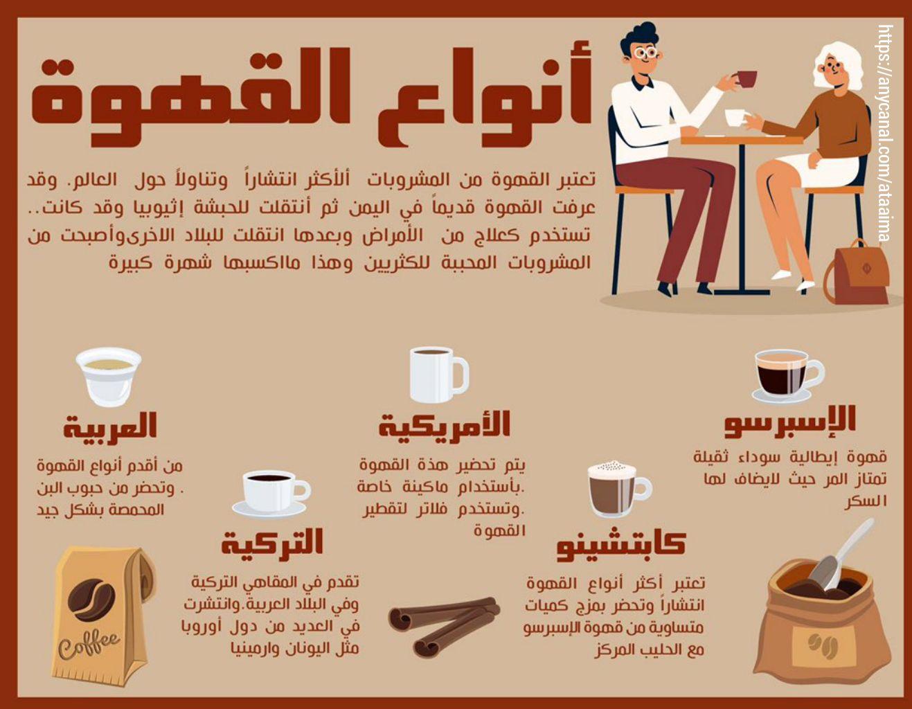 إنفوجرافيك أنواع القهوة Infographics Food Recipies Health Infographic