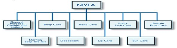 nivea lotion analysis About wikiwealthcom wikiwealthcom is a collaborative research and analysis website that combines the sum of the world's knowledge to produce the highest quality research reports for over 6,000 stocks, etfs, mutual funds, currencies, and commodities.