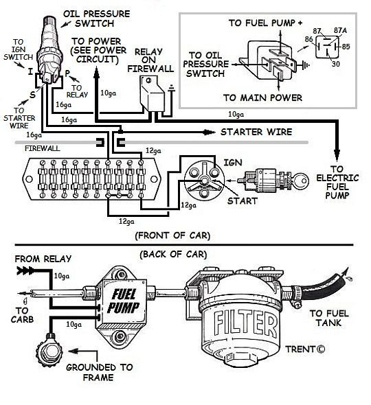 hot rod humbucker wiring schematics electric fuel pump: how to do it right | hot rod ...