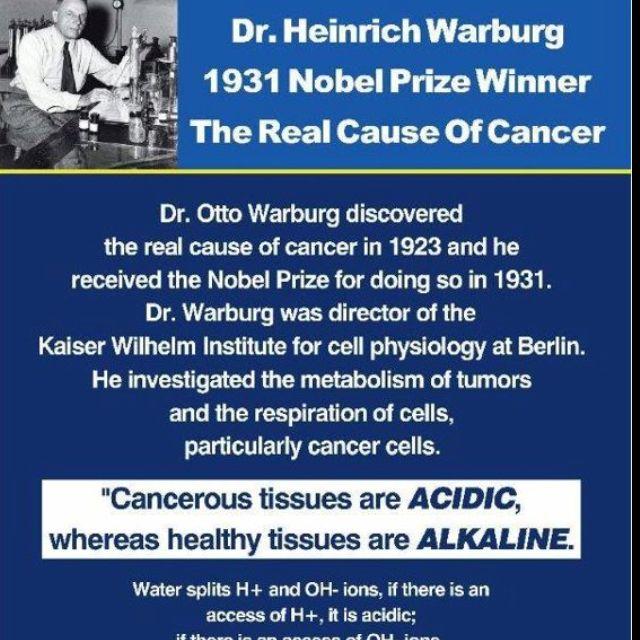 Alkaline Diet: The Key to Longevity and Fighting Chronic Disease?