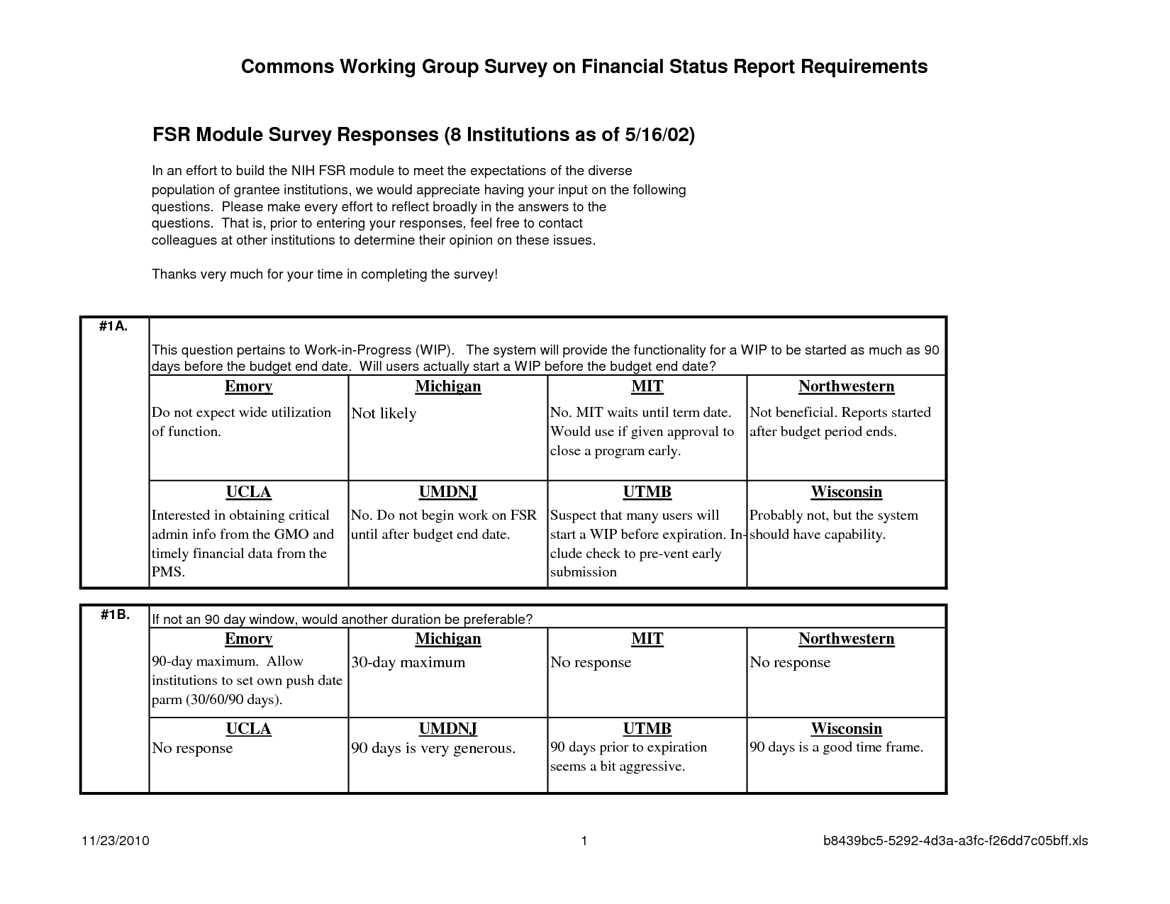 Day Plan Free 30 60 90 Day Business Plan Template Sample