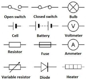 circuit symbols for primary school