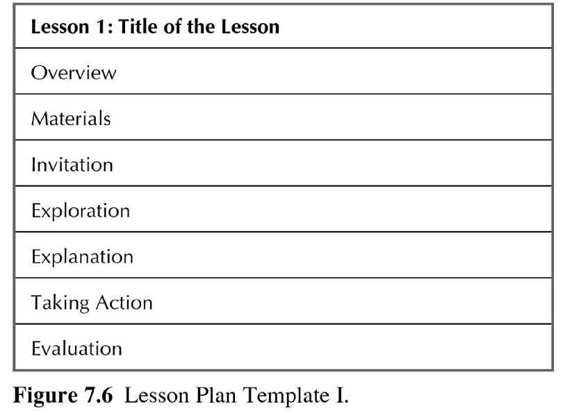 Course Design Pages Examples Designing A Science Course Of Study - Simple lesson plan template for teachers