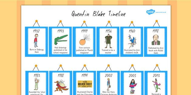Quentin Blake Timeline English Literacy Time Line Display Twinkl Ancient Sumer History British History