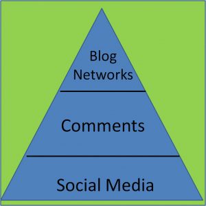 Networking tips for established bloggers