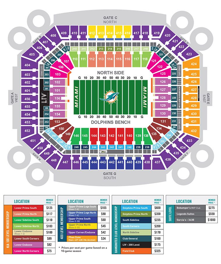 Miami dolphin stadium seating chart heart impulsar co