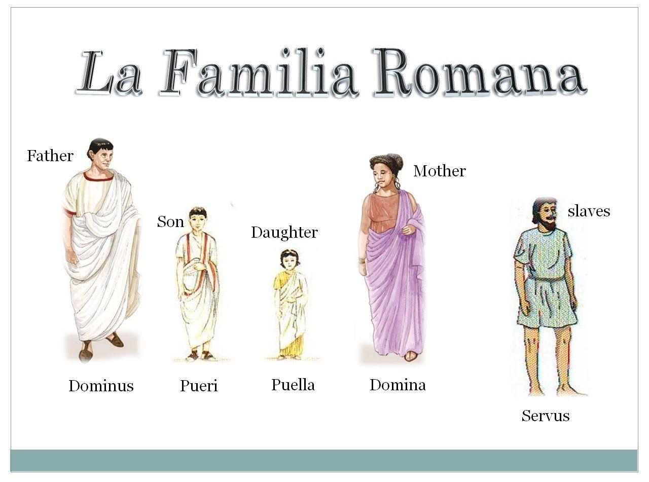 Matrimonio Imperio Romano : Familia romana literatura pinterest